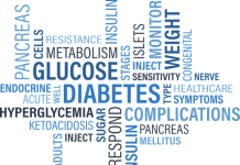 Diabetes disability discrimination