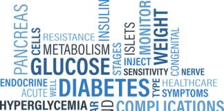 Diabetes disability discrimination